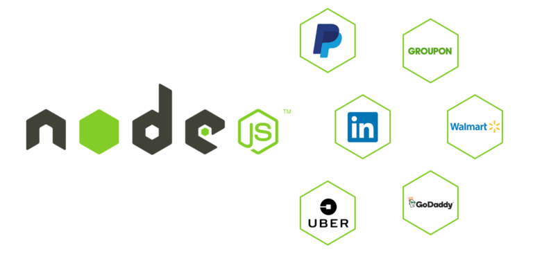 How-Top-Global-Companies-are-Using-Node.js-to-Scale-their-Business