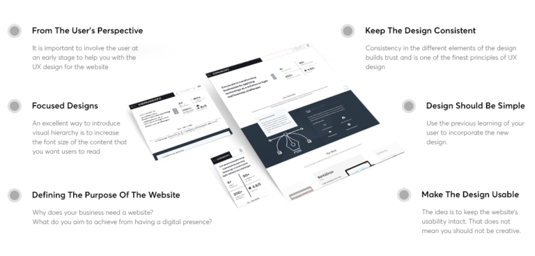 Incorporate-These-UX-Principles-to-Get-An-Incredible-Website-For-Your-Business
