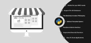 Why-Python-For-Web-Development-Is-The-Perfect-Choice-For-Small-Businesses