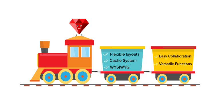 Why-Ruby-on-Rails-to-Deliver-Complex-Content-Management-Systems
