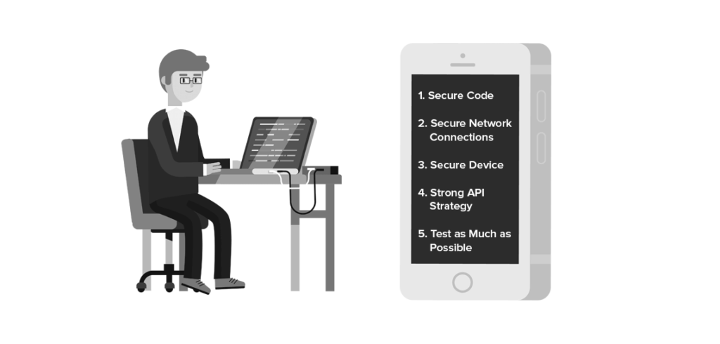 mobile app security checklist