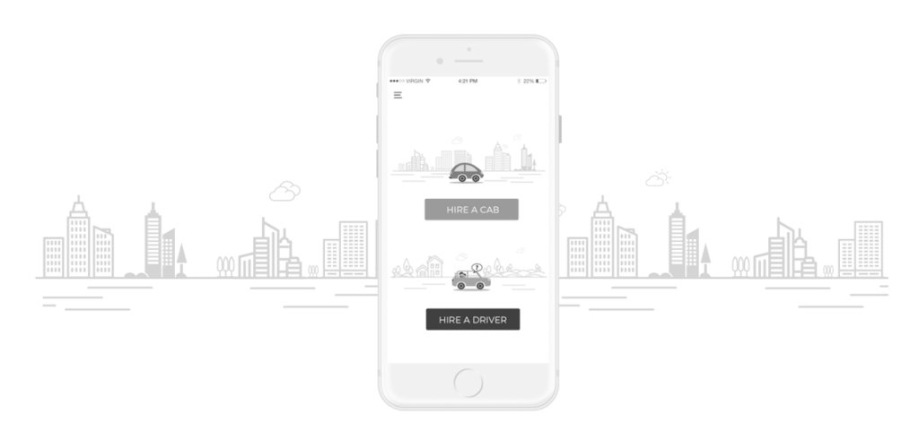 Car Rental App Development