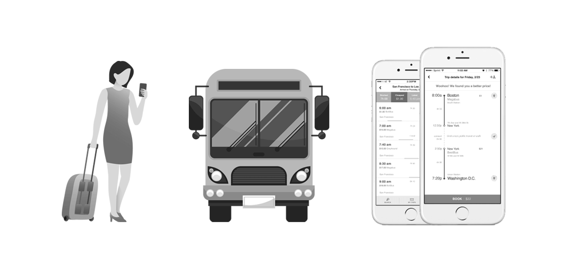 An Uber-like bus service app for better Bus-business