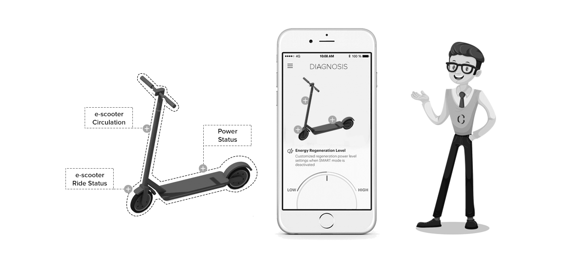 E Scooter App Development-get self-repairing electric scooters for your users to provide safe service