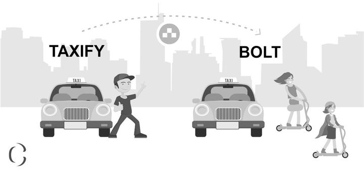 Taxify like app development bolt like app development