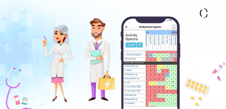 6 strategies to make your apps like Sanford antimicrobial medication guide app a perfect market fit