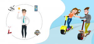 Economics of the e-scooter sharing business