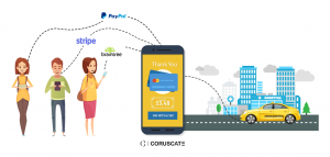 How to build a profitable payment infrastructure which processes millions of payment transaction requests in a day