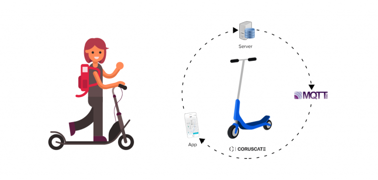How to develop an IoT integrated e scooter app by using the MQTT protocol