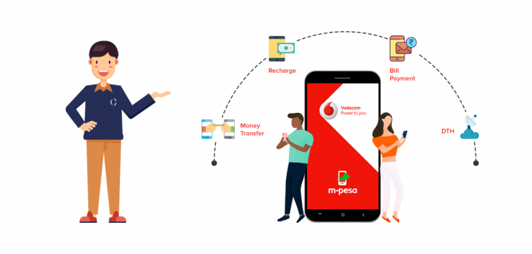 Mobile Wallet App is a Major Category of the FinTech. Know How You Can Hammer the FinTech Industry by Developing a Mobile Wallet App Like M-Pesa?
