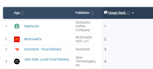 On-demand-food-delivery-app-solution-coruscate (2)