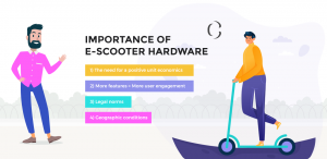 4 reasons why e-scooter hardware is as important as e-scooter software (e-scooter rental app) for starting an e-scooter rental business