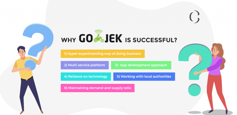 Know 6 reasons why Go-Jek is successful before going for Go-Jek clone app development