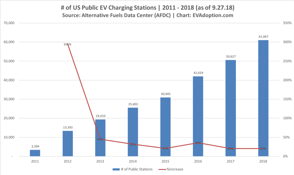 Scope of building EV charging stations and top EV charging unit suppliers (2)