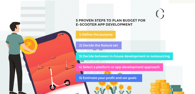 5 Proven Steps to Easily Plan a Budget For E-Scooter App Development