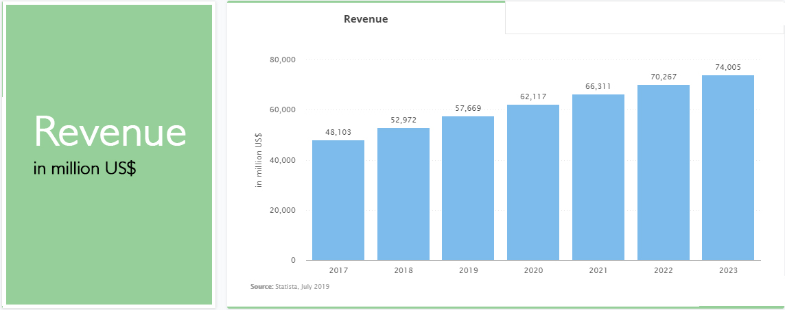 hotel-booking-business-revenue-report