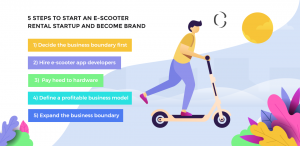 Raise from a startup to brand 5 effective steps to start the e-scooter rental startup