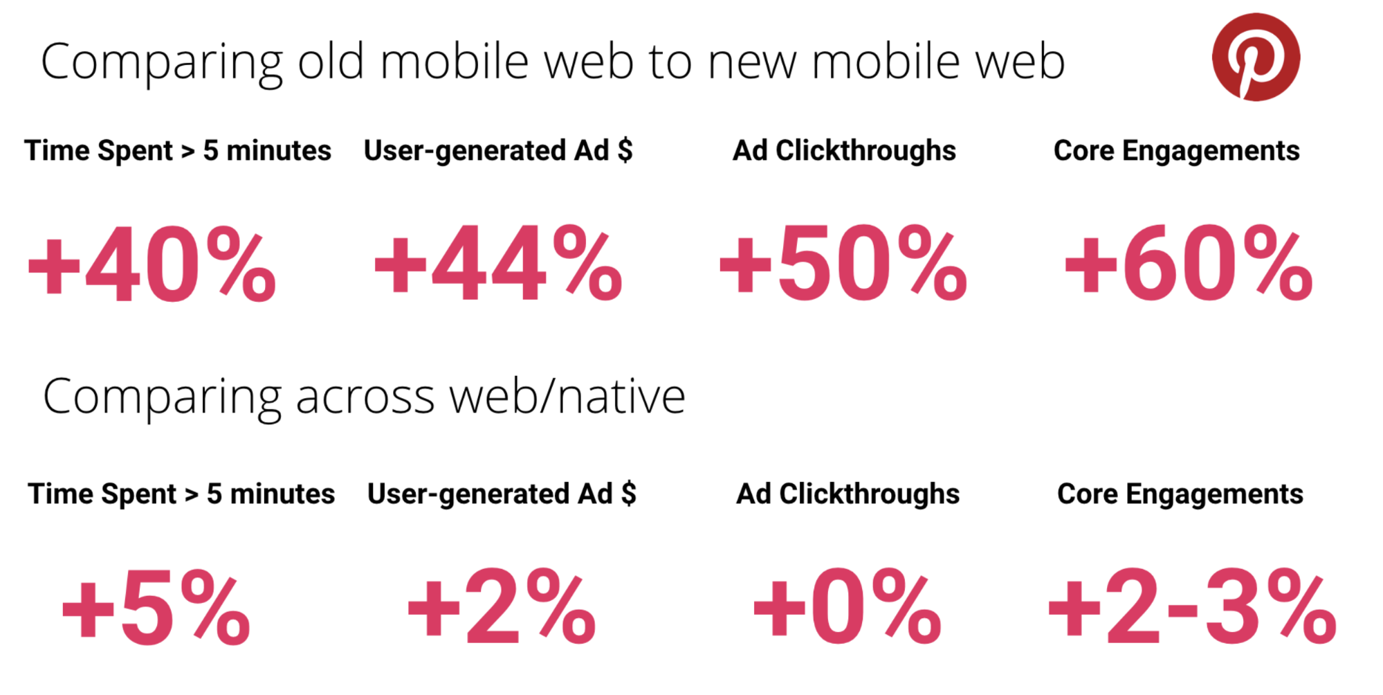 Progressive web apps: The future of the mobile web: